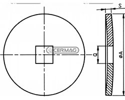 Convex Flange For End Of Section