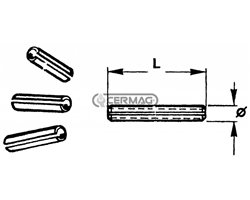 Roll Pins For P.T.O. Shafts